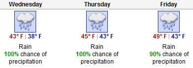 index-weather