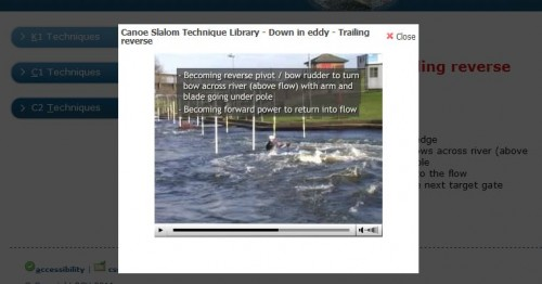 Whitewater Kayaking Slalom Technique How-To Videos 1